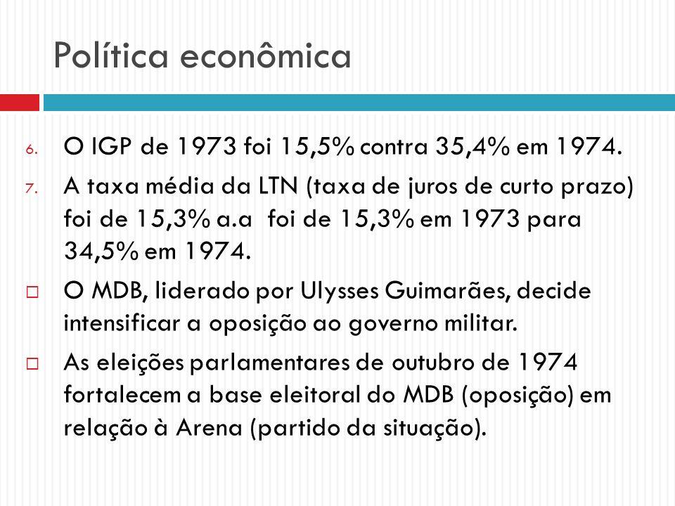 Política econômica 6. O IGP de 1973 foi 15,5% contra 35,4% em 1974. 7. A taxa média da LTN (taxa de juros de curto prazo) foi de 15,3% a.a foi de 15,3