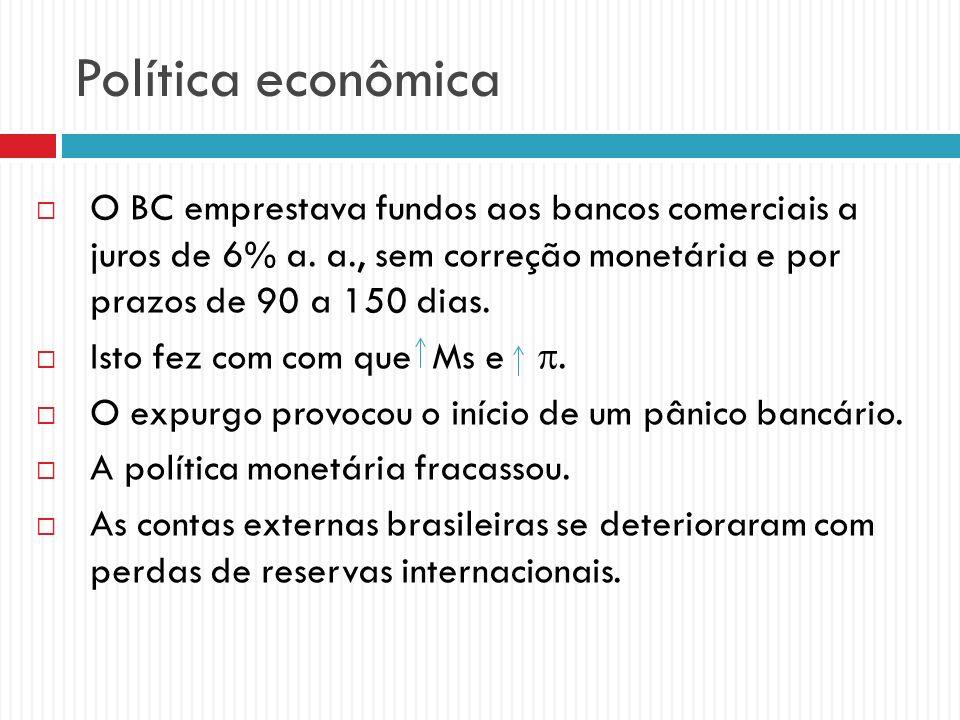 Política econômica O BC emprestava fundos aos bancos comerciais a juros de 6% a. a., sem correção monetária e por prazos de 90 a 150 dias. Isto fez co