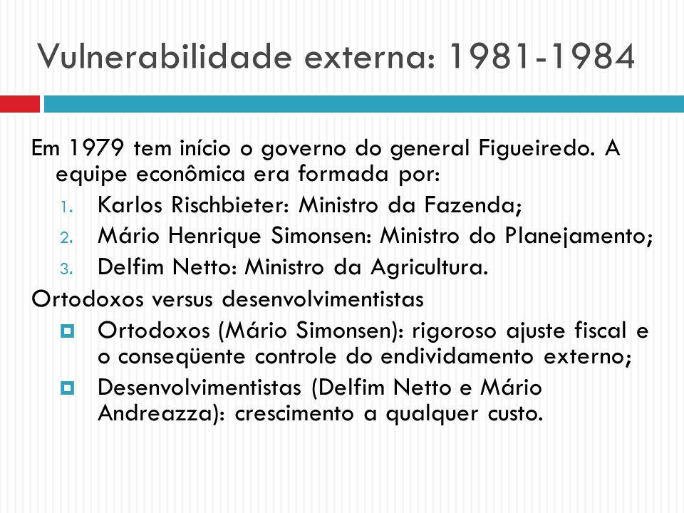 Vulnerabilidade externa: 1981-1984 Em 1979 tem início o governo do general Figueiredo. A equipe econômica era formada por: 1. Karlos Rischbieter: Mini