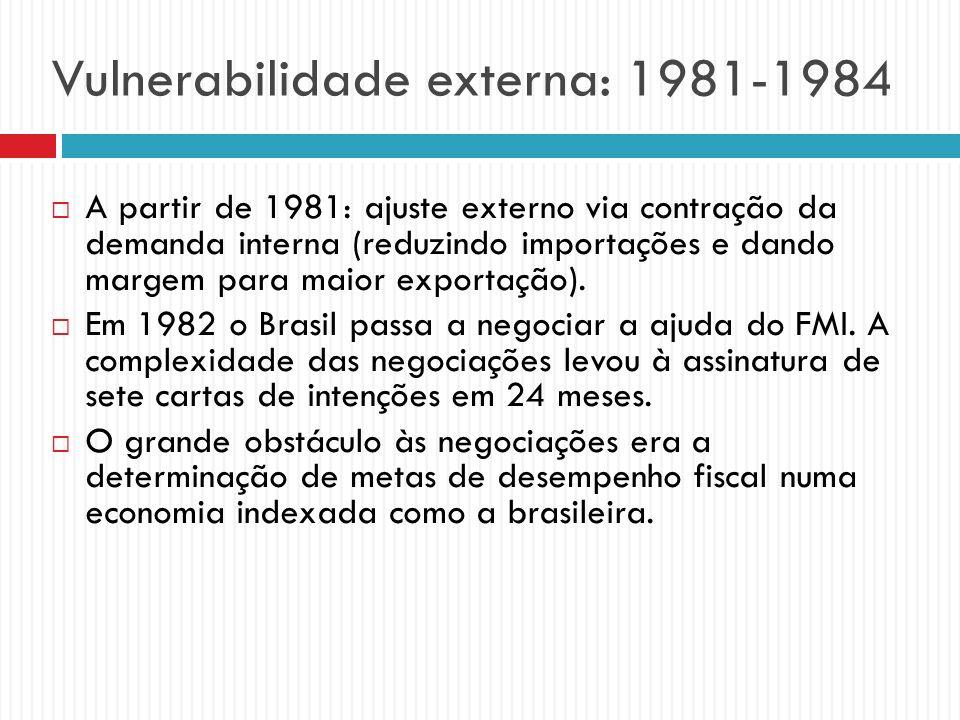 Vulnerabilidade externa: 1981-1984 A partir de 1981: ajuste externo via contração da demanda interna (reduzindo importações e dando margem para maior