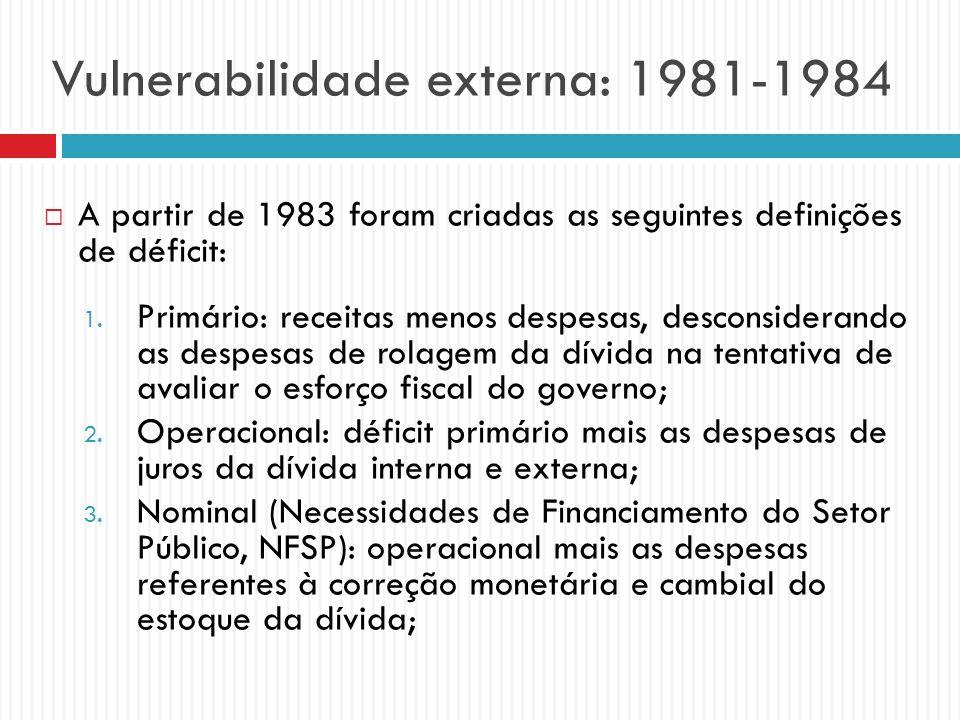 Vulnerabilidade externa: 1981-1984 A partir de 1983 foram criadas as seguintes definições de déficit: 1. Primário: receitas menos despesas, desconside