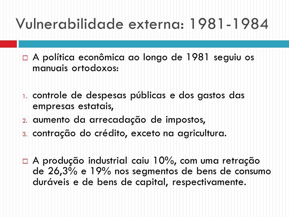 Vulnerabilidade externa: 1981-1984 A política econômica ao longo de 1981 seguiu os manuais ortodoxos: 1. controle de despesas públicas e dos gastos da