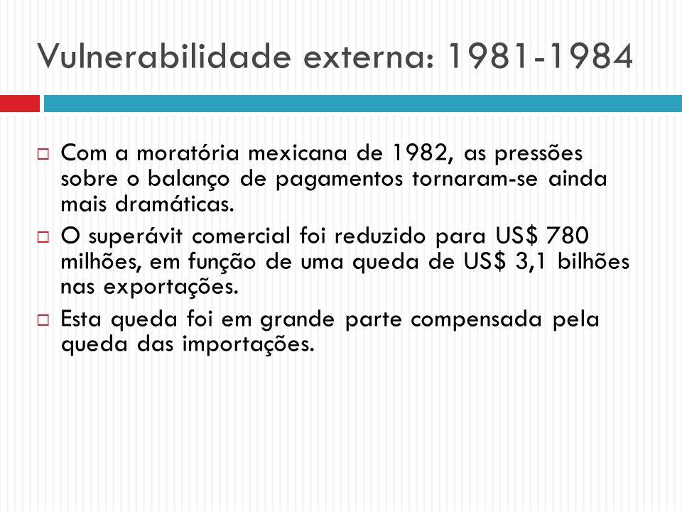 Vulnerabilidade externa: 1981-1984 Com a moratória mexicana de 1982, as pressões sobre o balanço de pagamentos tornaram-se ainda mais dramáticas. O su
