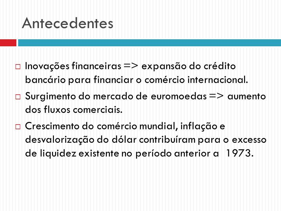 Antecedentes Inovações financeiras => expansão do crédito bancário para financiar o comércio internacional. Surgimento do mercado de euromoedas => aum