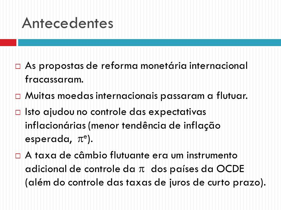 Antecedentes As propostas de reforma monetária internacional fracassaram. Muitas moedas internacionais passaram a flutuar. Isto ajudou no controle das