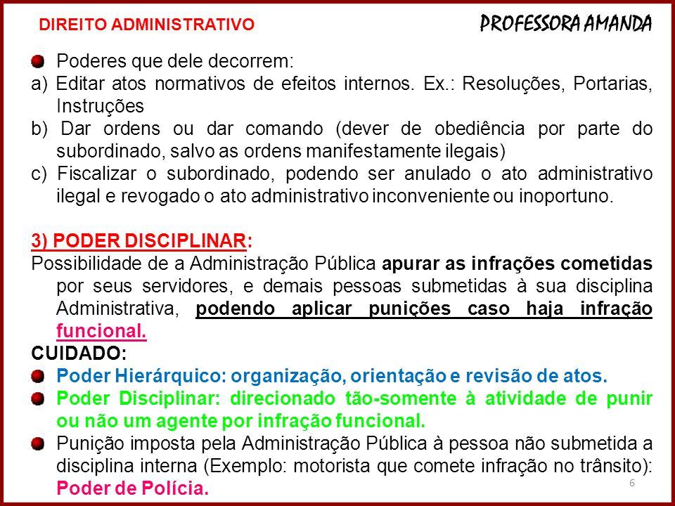 6 Poderes que dele decorrem: a) Editar atos normativos de efeitos internos. Ex.: Resoluções, Portarias, Instruções b) Dar ordens ou dar comando (dever