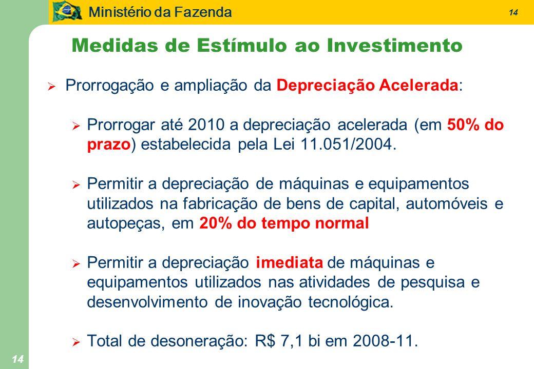 Ministério da Fazenda 14 Prorrogação e ampliação da Depreciação Acelerada: Prorrogar até 2010 a depreciação acelerada (em 50% do prazo) estabelecida p
