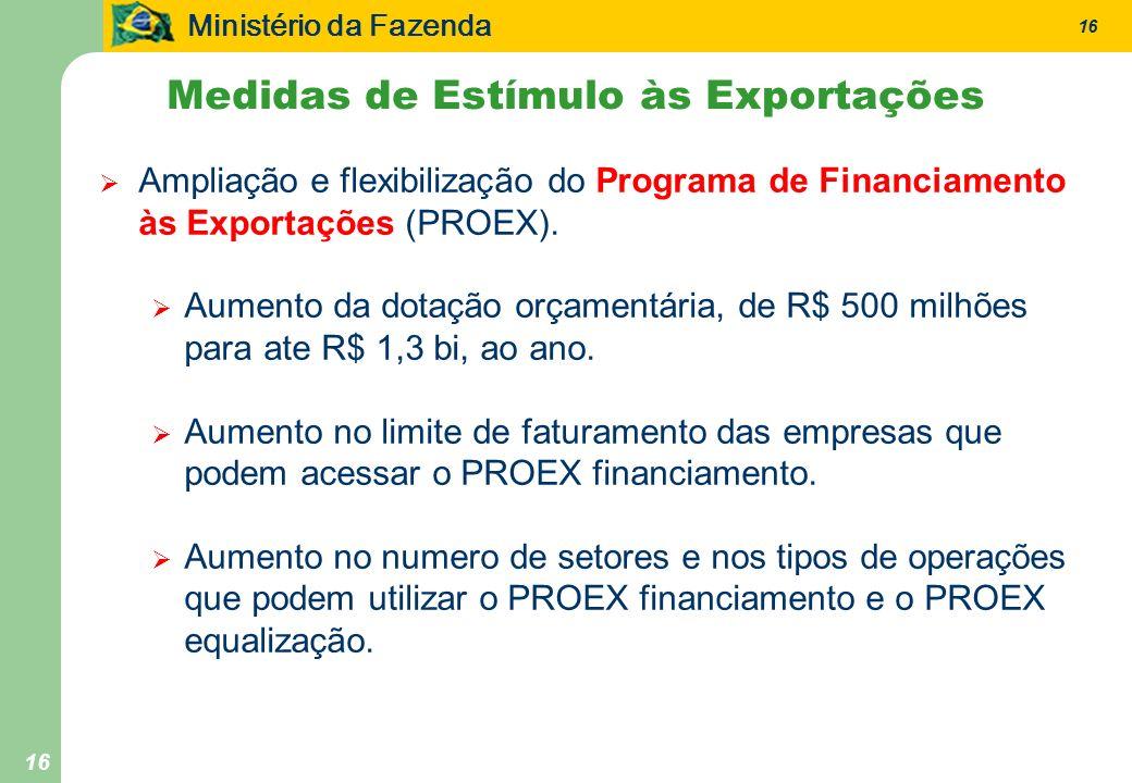 Ministério da Fazenda 16 Medidas de Estímulo às Exportações Ampliação e flexibilização do Programa de Financiamento às Exportações (PROEX). Aumento da
