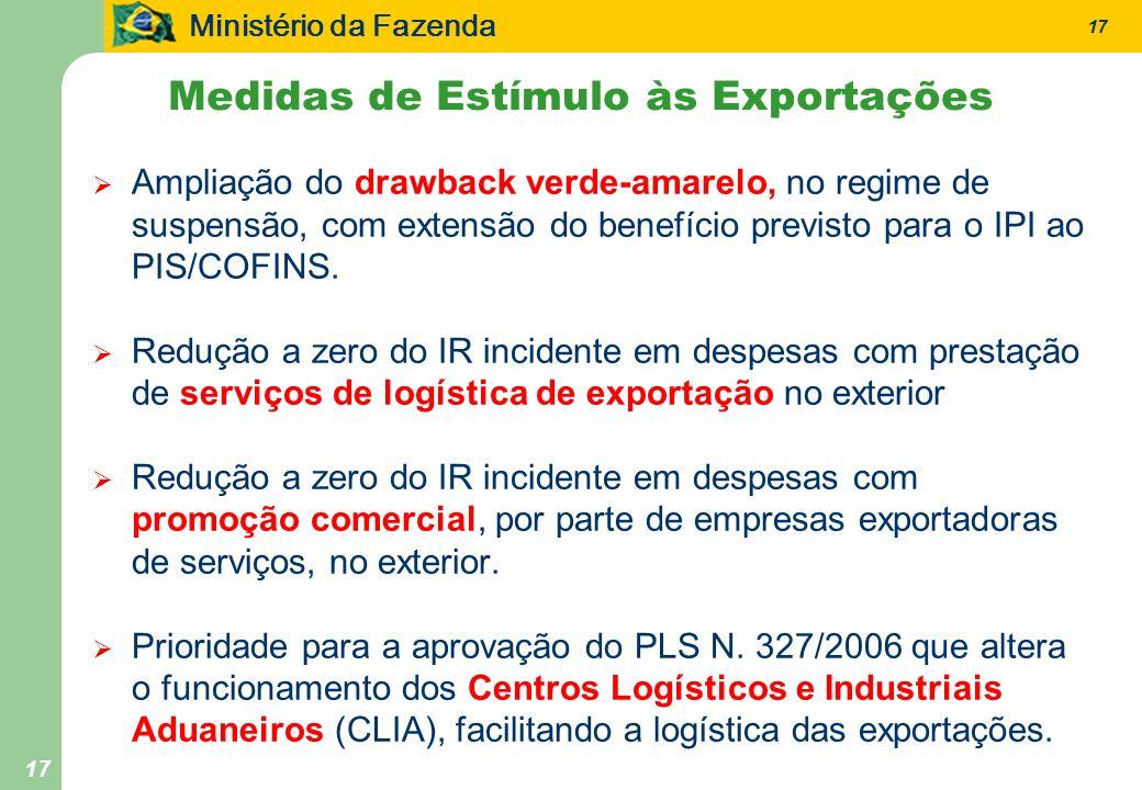 Ministério da Fazenda 17 Medidas de Estímulo às Exportações Ampliação do drawback verde-amarelo, no regime de suspensão, com extensão do benefício previsto para o IPI ao PIS/COFINS.