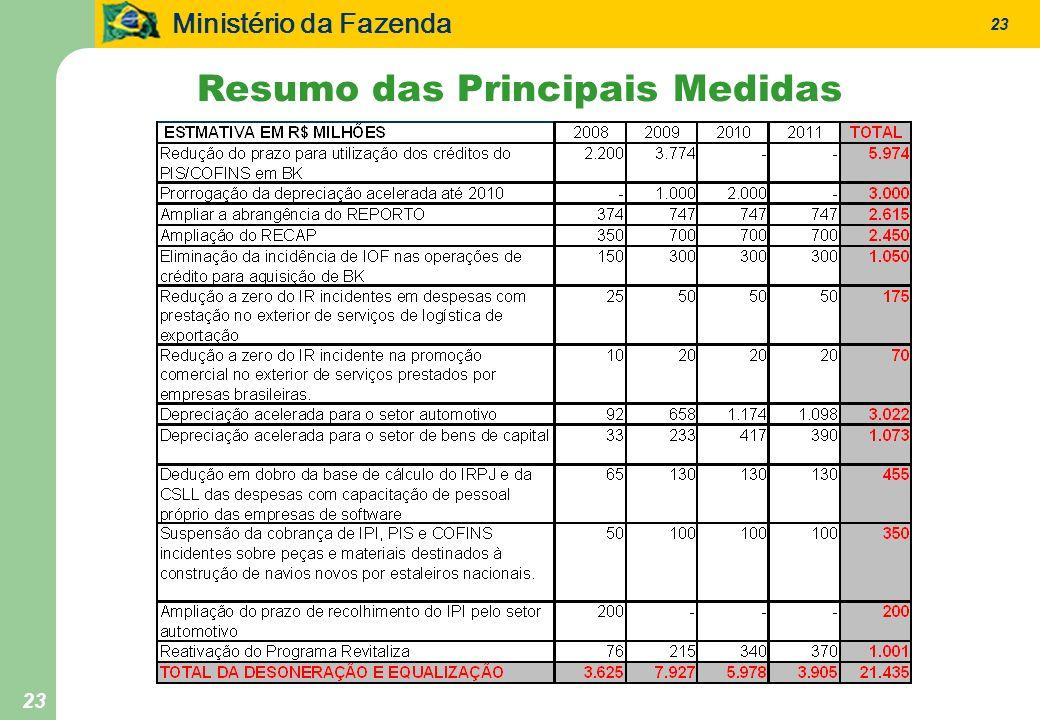 Ministério da Fazenda 23 Resumo das Principais Medidas