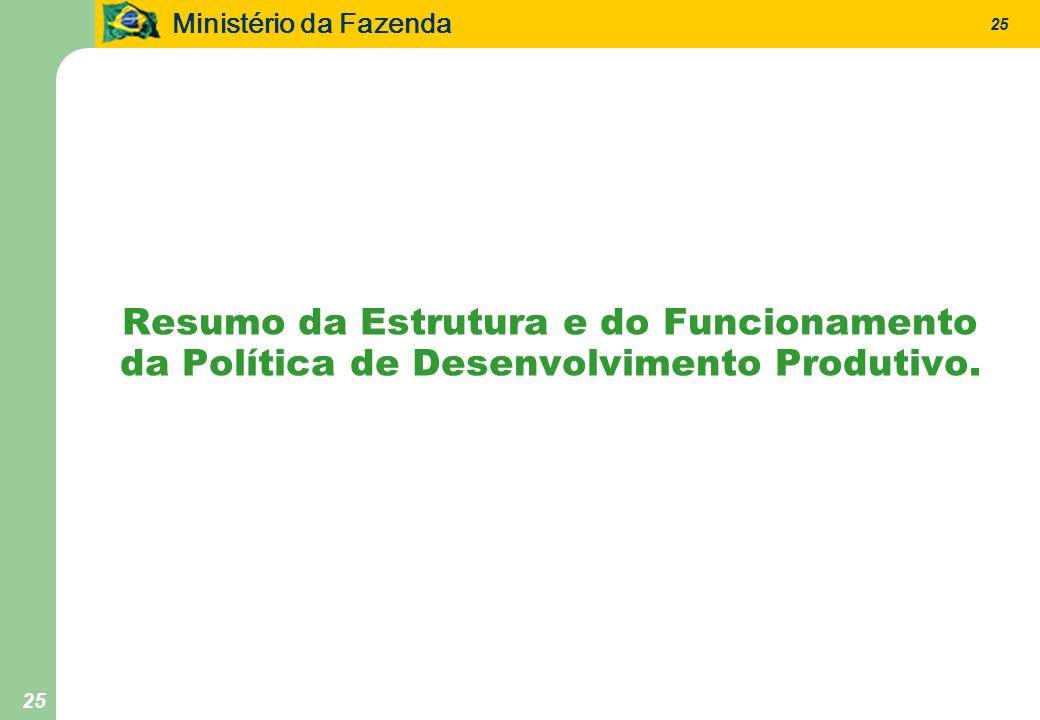 Ministério da Fazenda 25 Resumo da Estrutura e do Funcionamento da Política de Desenvolvimento Produtivo.