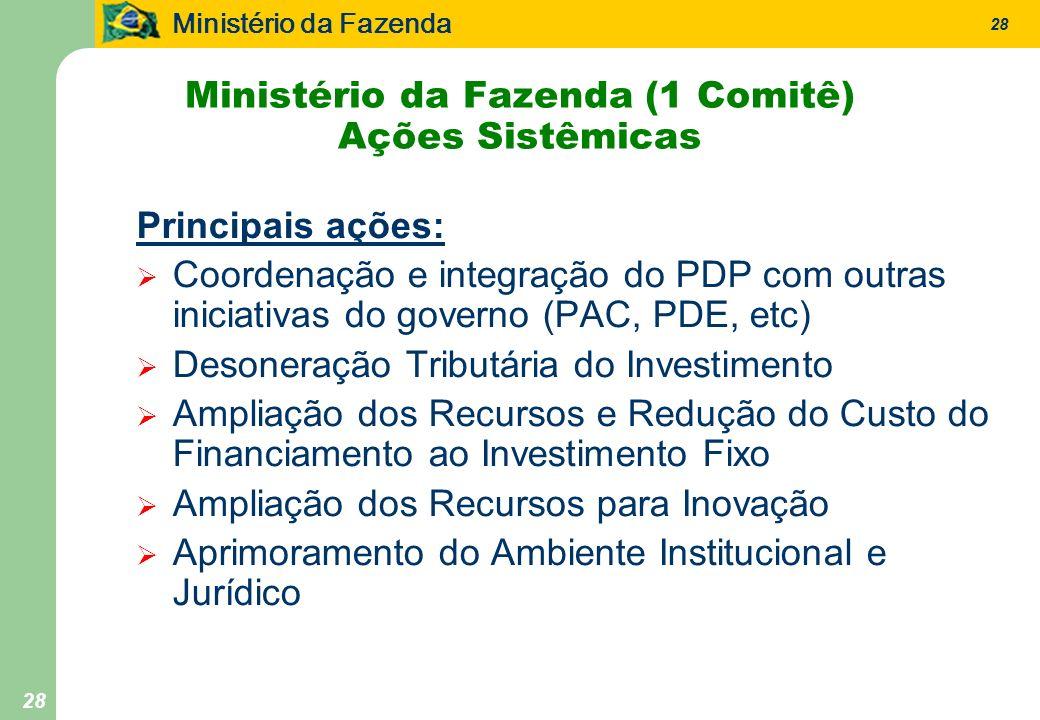 Ministério da Fazenda 28 Ministério da Fazenda (1 Comitê) Ações Sistêmicas Principais ações: Coordenação e integração do PDP com outras iniciativas do