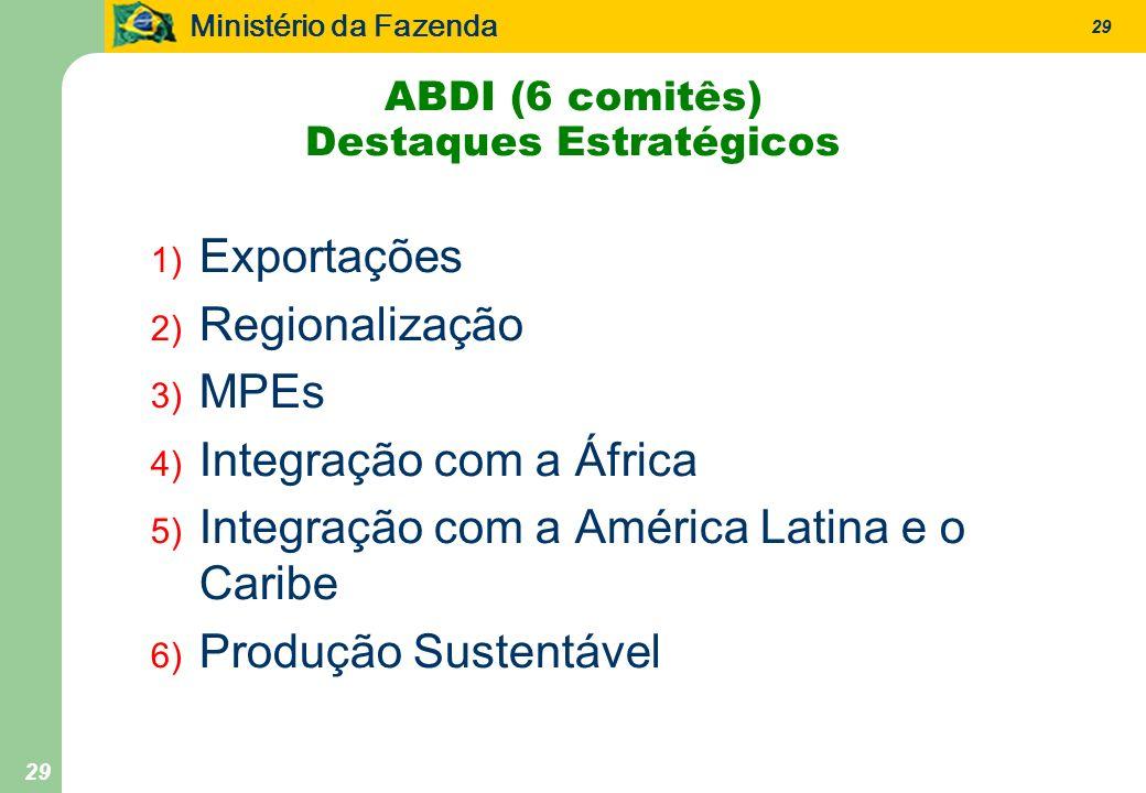 Ministério da Fazenda 29 ABDI (6 comitês) Destaques Estratégicos 1) Exportações 2) Regionalização 3) MPEs 4) Integração com a África 5) Integração com a América Latina e o Caribe 6) Produção Sustentável