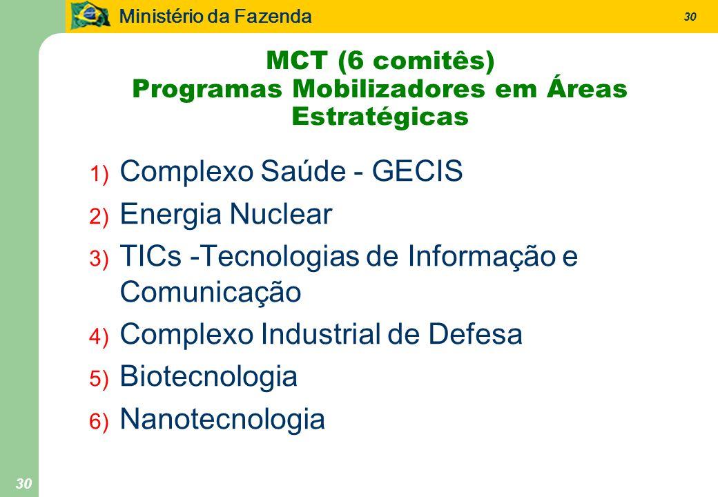 Ministério da Fazenda 30 MCT (6 comitês) Programas Mobilizadores em Áreas Estratégicas 1) Complexo Saúde - GECIS 2) Energia Nuclear 3) TICs -Tecnologias de Informação e Comunicação 4) Complexo Industrial de Defesa 5) Biotecnologia 6) Nanotecnologia