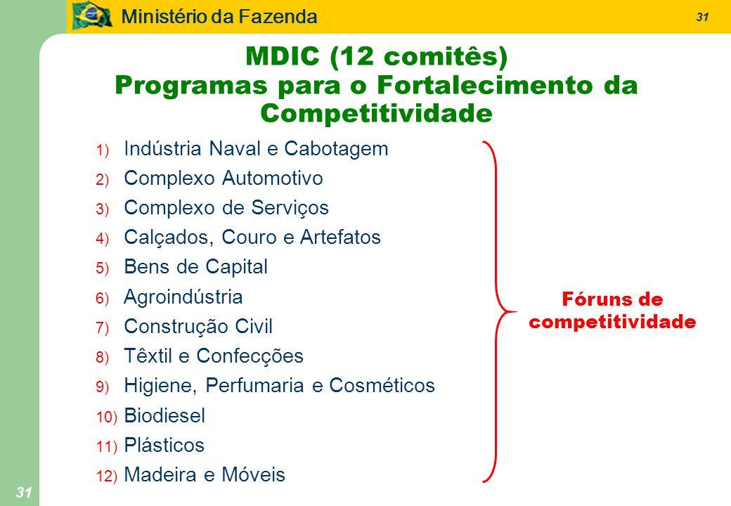 Ministério da Fazenda 31 MDIC (12 comitês) Programas para o Fortalecimento da Competitividade 1) Indústria Naval e Cabotagem 2) Complexo Automotivo 3) Complexo de Serviços 4) Calçados, Couro e Artefatos 5) Bens de Capital 6) Agroindústria 7) Construção Civil 8) Têxtil e Confecções 9) Higiene, Perfumaria e Cosméticos 10) Biodiesel 11) Plásticos 12) Madeira e Móveis Fóruns de competitividade