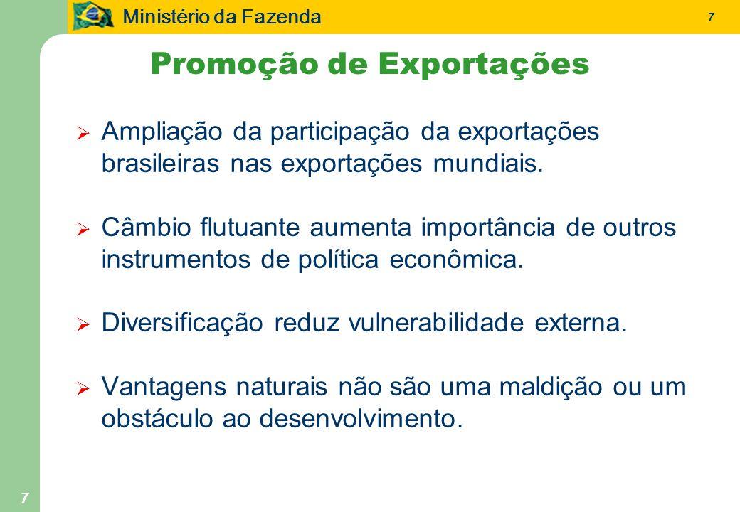 Ministério da Fazenda 7 7 Promoção de Exportações Ampliação da participação da exportações brasileiras nas exportações mundiais. Câmbio flutuante aume