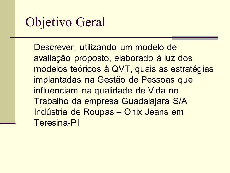 Objetivo Geral Descrever, utilizando um modelo de avaliação proposto, elaborado à luz dos modelos teóricos à QVT, quais as estratégias implantadas na