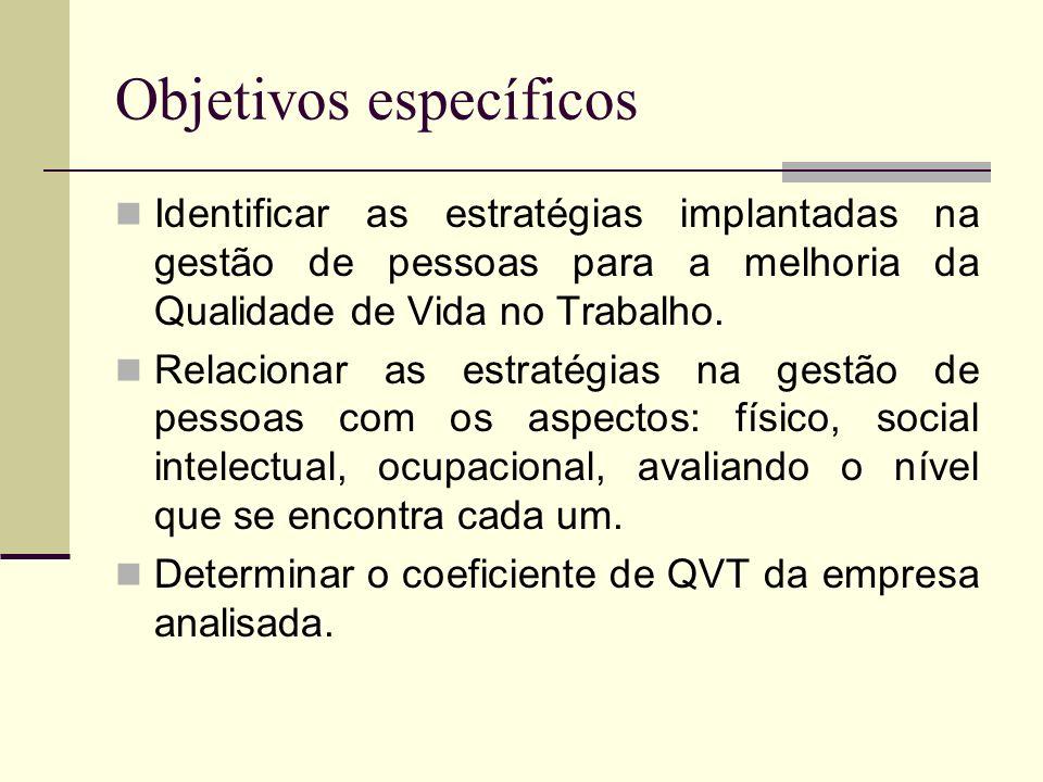 Objetivos específicos Identificar as estratégias implantadas na gestão de pessoas para a melhoria da Qualidade de Vida no Trabalho. Relacionar as estr