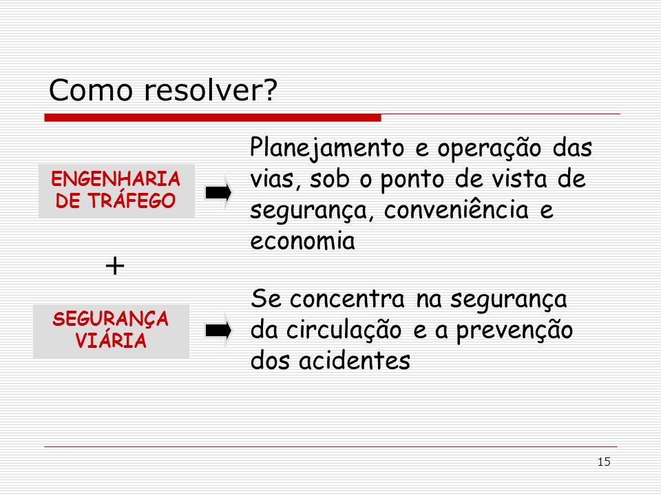 15 Como resolver? Se concentra na segurança da circulação e a prevenção dos acidentes Planejamento e operação das vias, sob o ponto de vista de segura