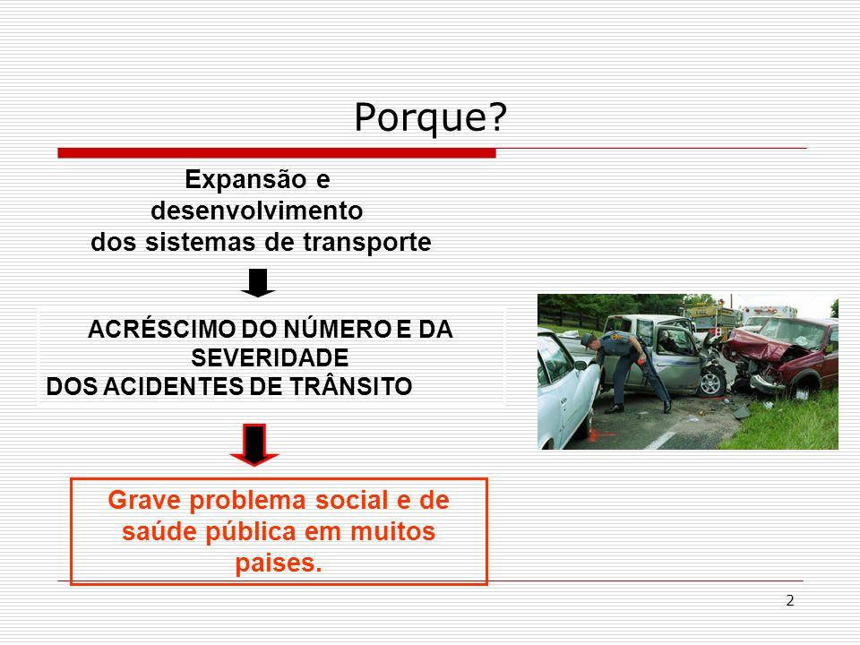 2 Porque? Expansão e desenvolvimento dos sistemas de transporte ACRÉSCIMO DO NÚMERO E DA SEVERIDADE DOS ACIDENTES DE TRÂNSITO Grave problema social e