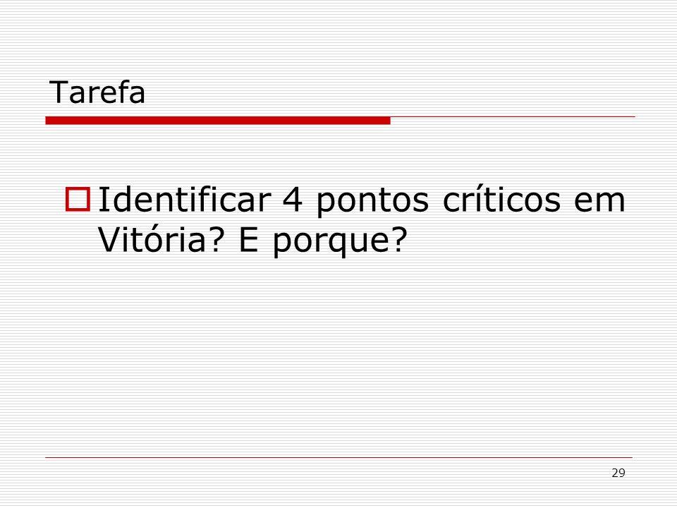 29 Tarefa Identificar 4 pontos críticos em Vitória? E porque?