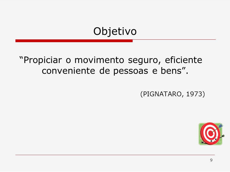 9 Objetivo Propiciar o movimento seguro, eficiente conveniente de pessoas e bens. (PIGNATARO, 1973)