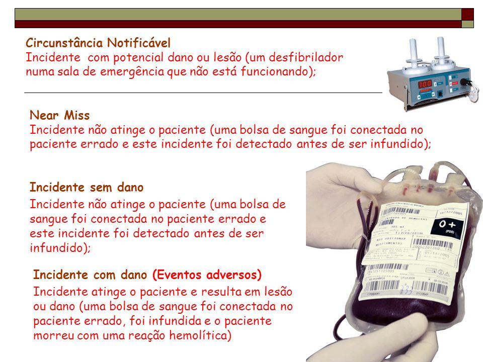 Circunstância Notificável Incidente com potencial dano ou lesão (um desfibrilador numa sala de emergência que não está funcionando); Near Miss Inciden