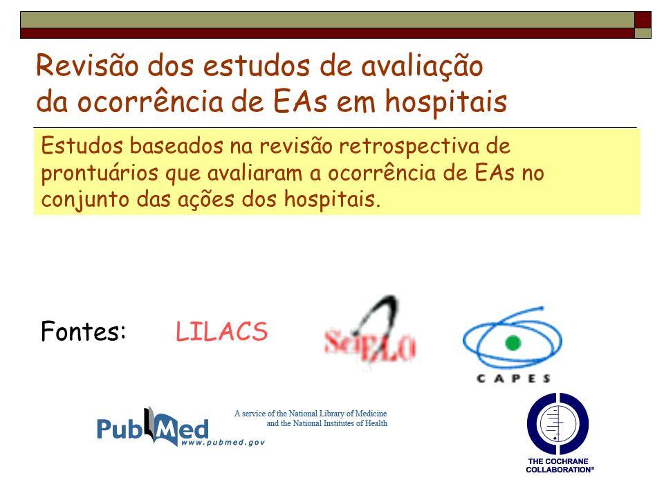Revisão dos estudos de avaliação da ocorrência de EAs em hospitais Fontes: LILACS Estudos baseados na revisão retrospectiva de prontuários que avaliar