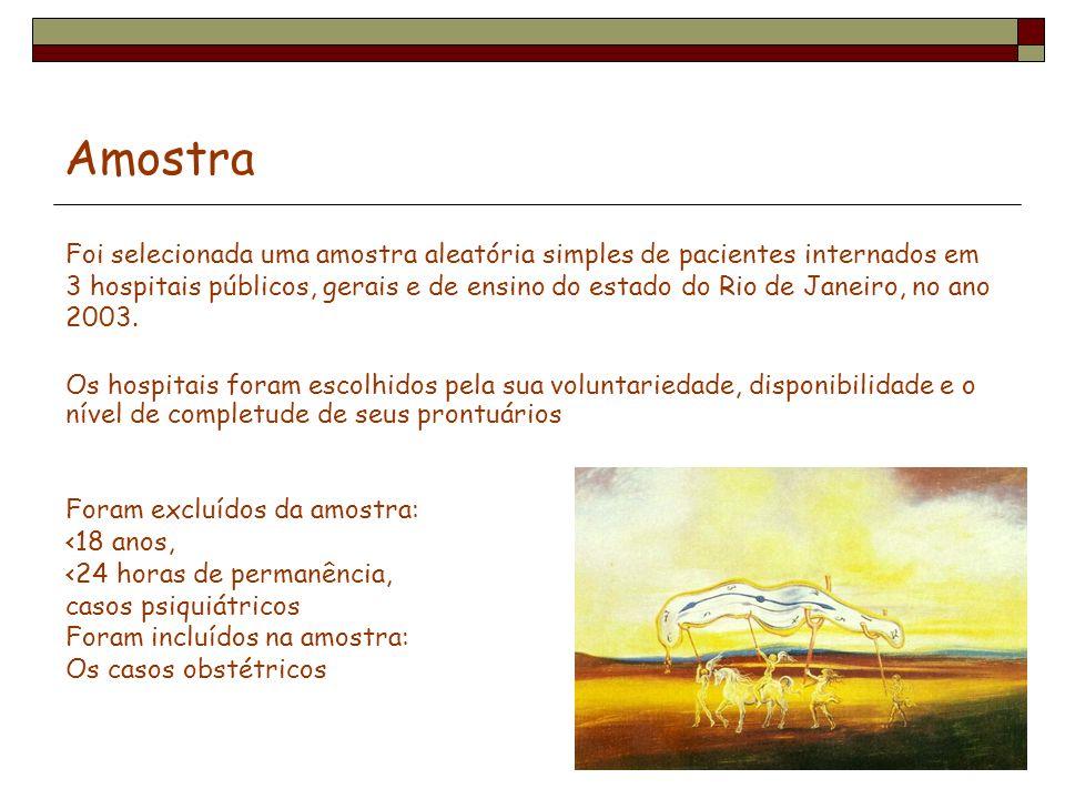 Amostra Foi selecionada uma amostra aleatória simples de pacientes internados em 3 hospitais públicos, gerais e de ensino do estado do Rio de Janeiro,