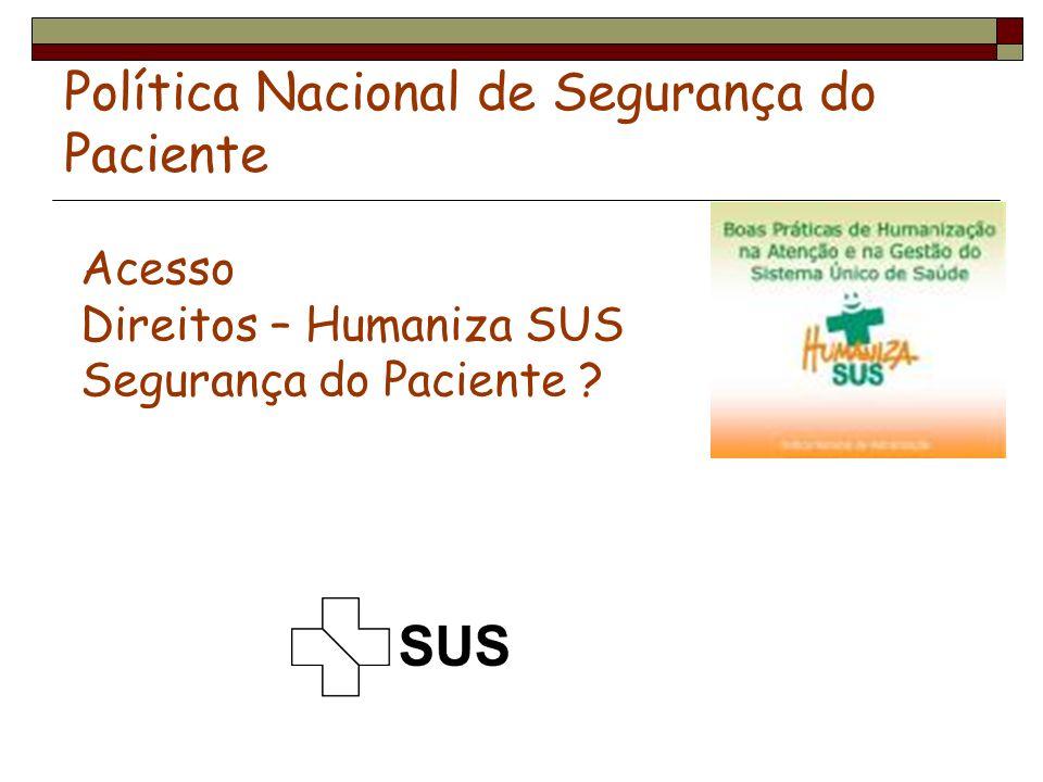 Política Nacional de Segurança do Paciente Acesso Direitos – Humaniza SUS Segurança do Paciente ?