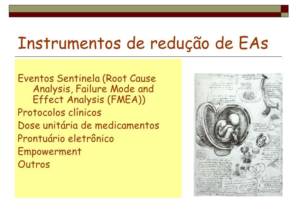 Instrumentos de redução de EAs Eventos Sentinela (Root Cause Analysis, Failure Mode and Effect Analysis (FMEA)) Protocolos clínicos Dose unitária de m