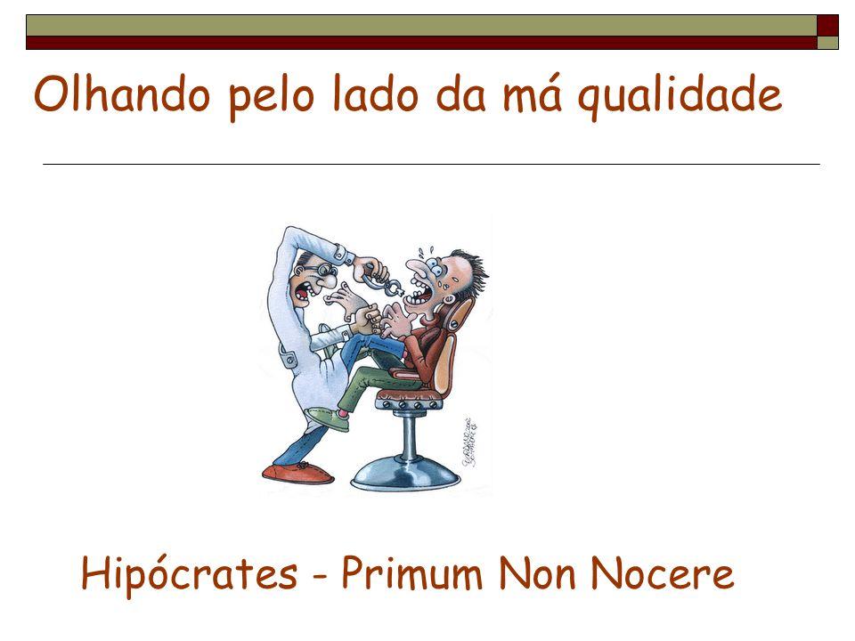 Olhando pelo lado da má qualidade Hipócrates - Primum Non Nocere