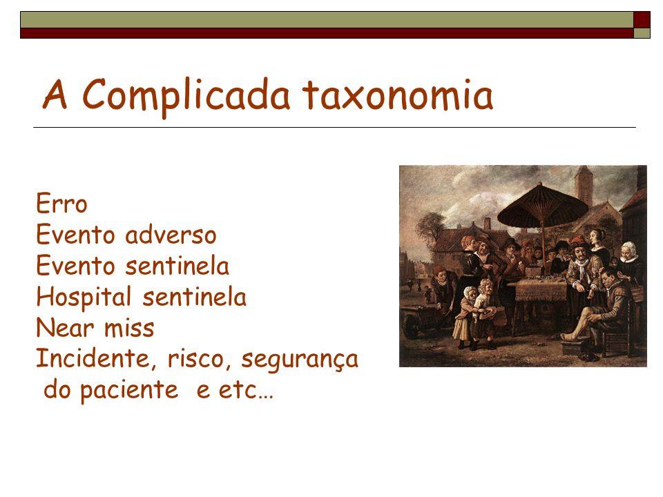 A Complicada taxonomia Erro Evento adverso Evento sentinela Hospital sentinela Near miss Incidente, risco, segurança do paciente e etc…