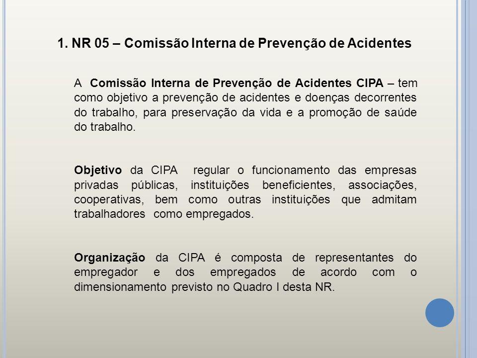 1. NR 05 – Comissão Interna de Prevenção de Acidentes A Comissão Interna de Prevenção de Acidentes CIPA – tem como objetivo a prevenção de acidentes e