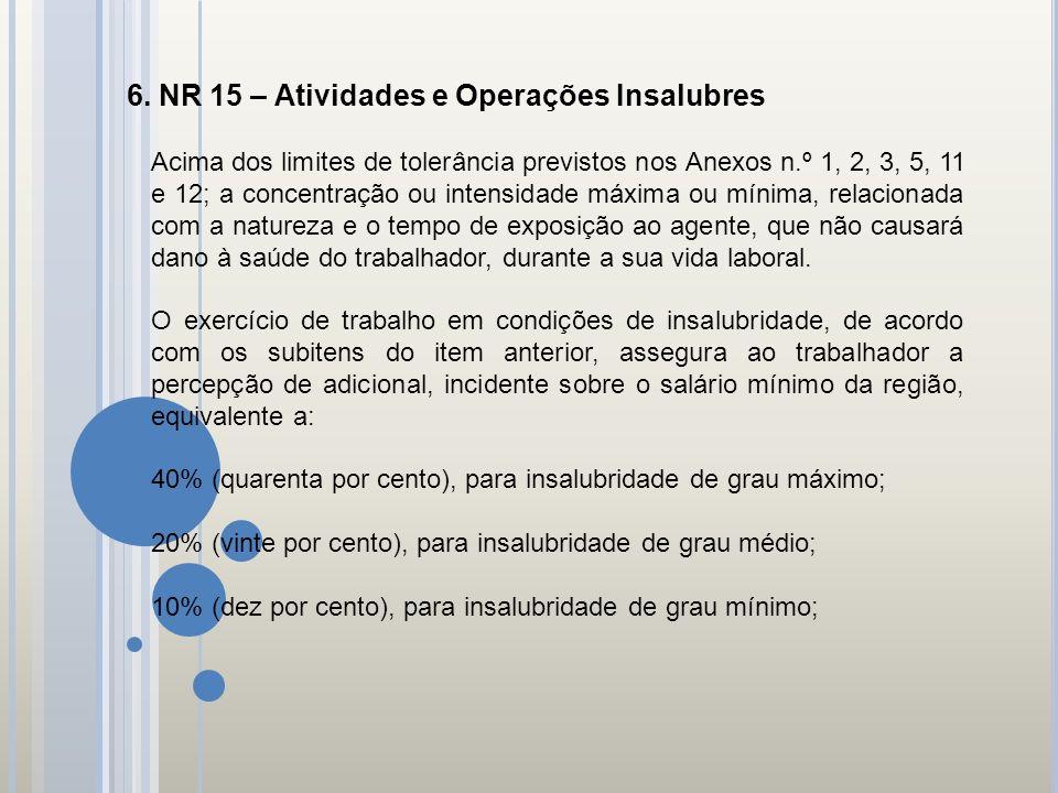 6. NR 15 – Atividades e Operações Insalubres Acima dos limites de tolerância previstos nos Anexos n.º 1, 2, 3, 5, 11 e 12; a concentração ou intensida