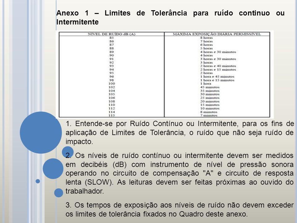 Anexo 1 – Limites de Tolerância para ruído continuo ou Intermitente 1. Entende-se por Ruído Contínuo ou Intermitente, para os fins de aplicação de Lim