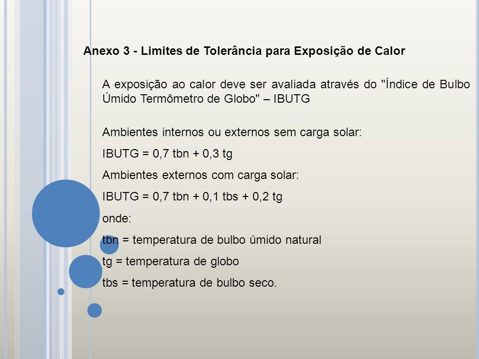 Anexo 3 - Limites de Tolerância para Exposição de Calor A exposição ao calor deve ser avaliada através do