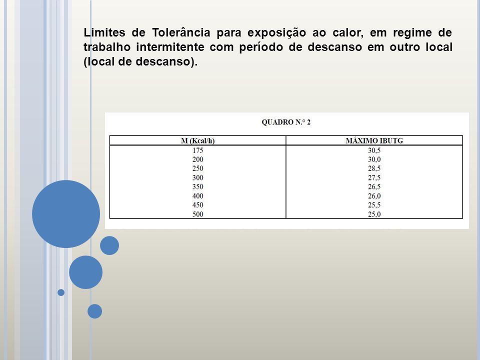 Limites de Tolerância para exposição ao calor, em regime de trabalho intermitente com período de descanso em outro local (local de descanso).