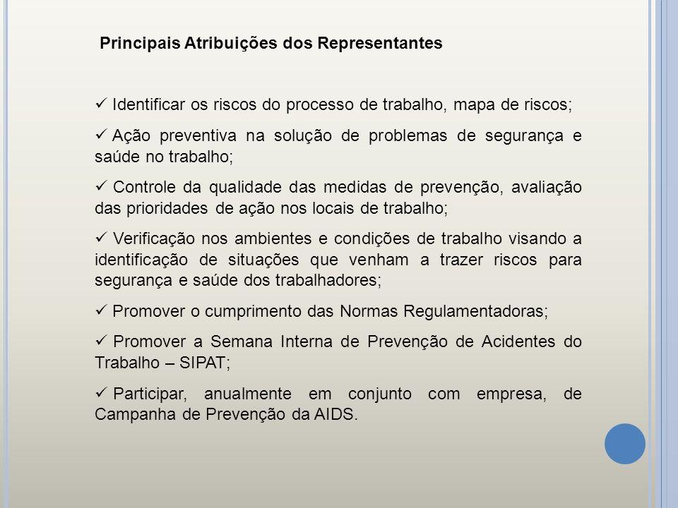 Principais Atribuições dos Representantes Identificar os riscos do processo de trabalho, mapa de riscos; Ação preventiva na solução de problemas de se