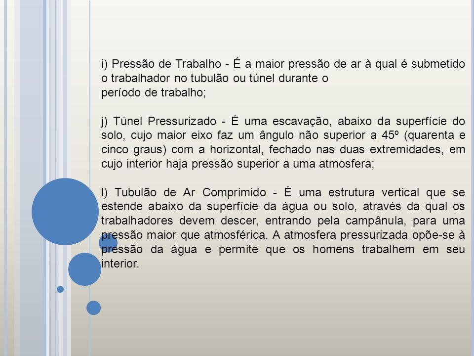 i) Pressão de Trabalho - É a maior pressão de ar à qual é submetido o trabalhador no tubulão ou túnel durante o período de trabalho; j) Túnel Pressuri