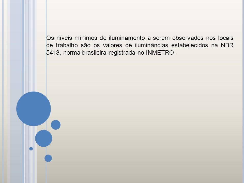 Os níveis mínimos de iluminamento a serem observados nos locais de trabalho são os valores de iluminâncias estabelecidos na NBR 5413, norma brasileira