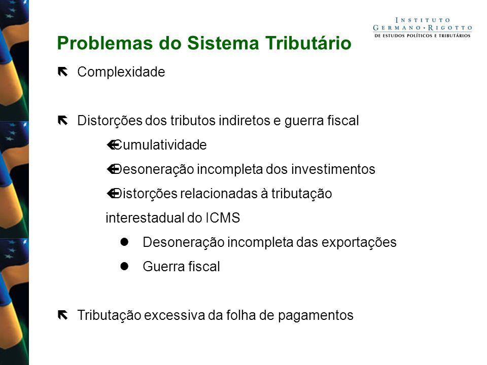 Problemas do Sistema Tributário Complexidade Distorções dos tributos indiretos e guerra fiscal Cumulatividade Desoneração incompleta dos investimentos