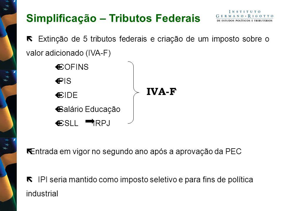 Simplificação – Tributos Federais Extinção de 5 tributos federais e criação de um imposto sobre o valor adicionado (IVA-F) COFINS PIS CIDE Salário Edu