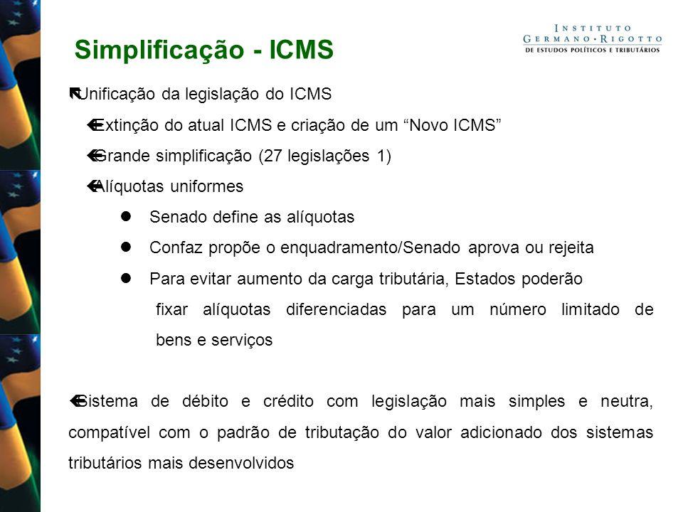 Simplificação - ICMS Unificação da legislação do ICMS Extinção do atual ICMS e criação de um Novo ICMS Grande simplificação (27 legislações 1) Alíquot