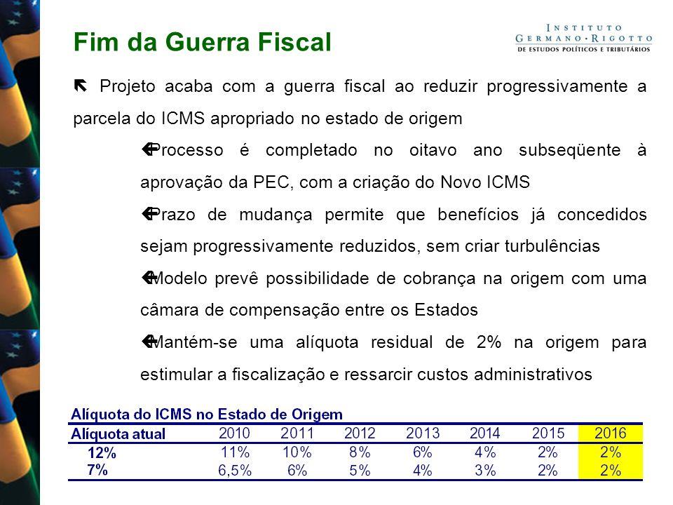 Fim da Guerra Fiscal Projeto acaba com a guerra fiscal ao reduzir progressivamente a parcela do ICMS apropriado no estado de origem Processo é complet
