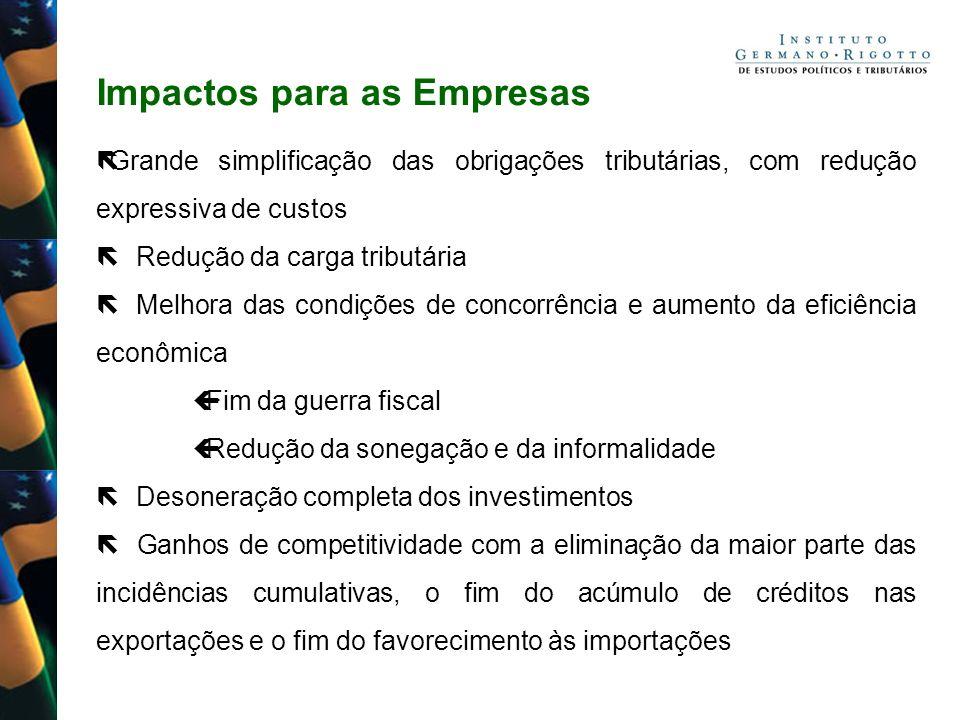 Impactos para as Empresas Grande simplificação das obrigações tributárias, com redução expressiva de custos Redução da carga tributária Melhora das co