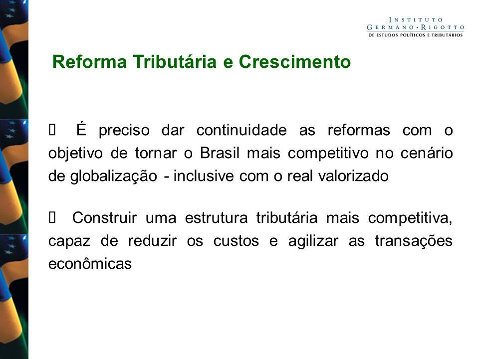 Reforma Tributária e Crescimento É preciso dar continuidade as reformas com o objetivo de tornar o Brasil mais competitivo no cenário de globalização