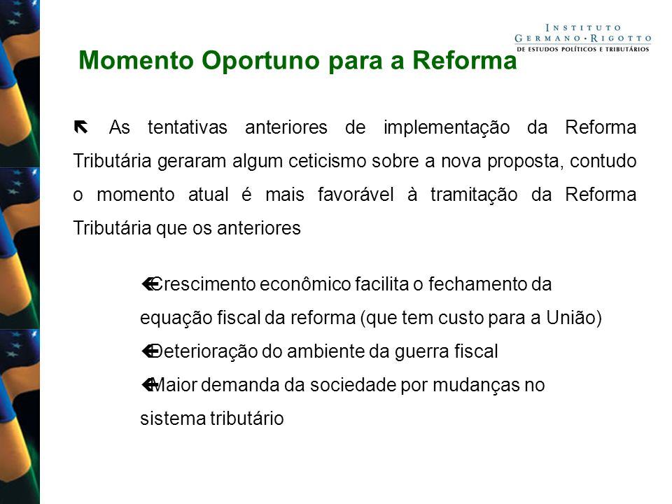 Momento Oportuno para a Reforma Implantação da Nota Fiscal Eletrônica (NF-E) Base de dados permite calcular com precisão perdas e ganhos dos Estados e racionalizar a compensação Viabiliza mudanças na estrutura de cobrança dos tributos Necessidade de aumentar a competitividade da economia brasileira