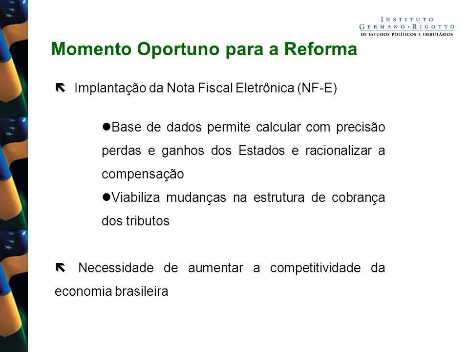 Momento Oportuno para a Reforma Implantação da Nota Fiscal Eletrônica (NF-E) Base de dados permite calcular com precisão perdas e ganhos dos Estados e