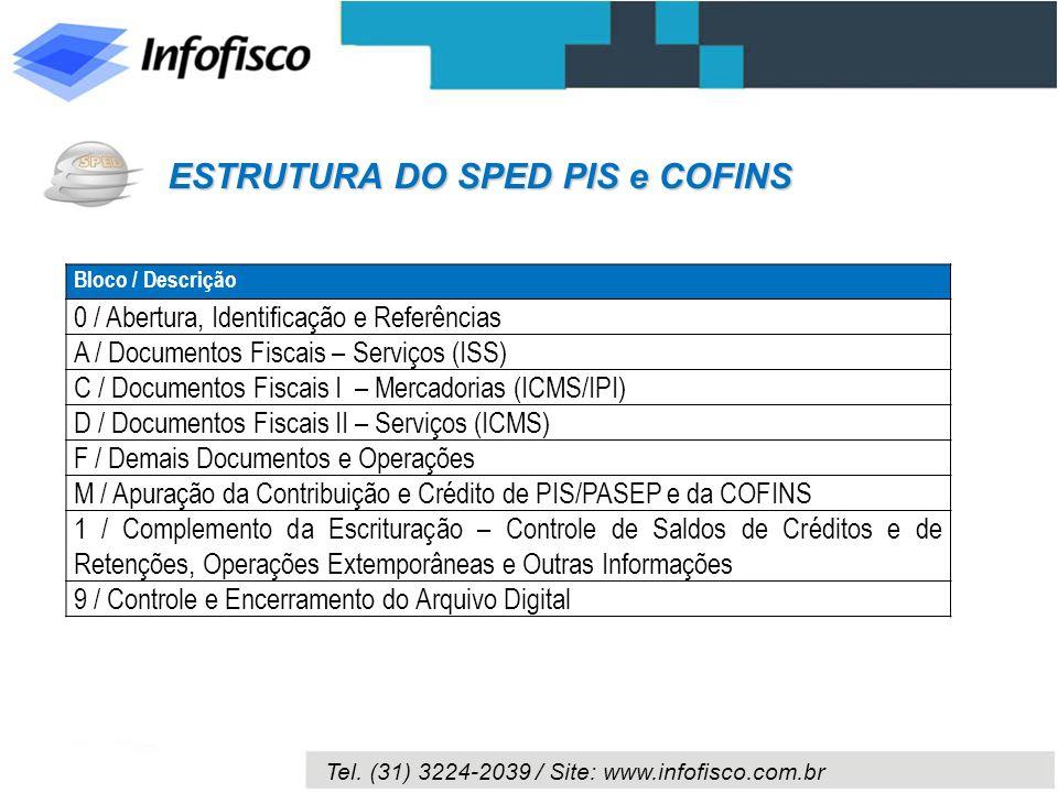 Tel. (31) 3224-2039 / Site: www.infofisco.com.br ESTRUTURA DO SPED PIS e COFINS Bloco / Descrição 0 / Abertura, Identificação e Referências A / Docume